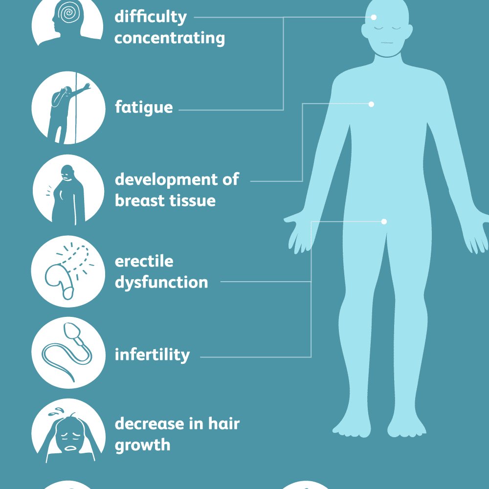 side-effects-of-testosterone-therapy